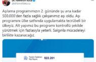 Bakan Fahrettin Koca, 500 binden fazla sağlık personeli aşı oldu