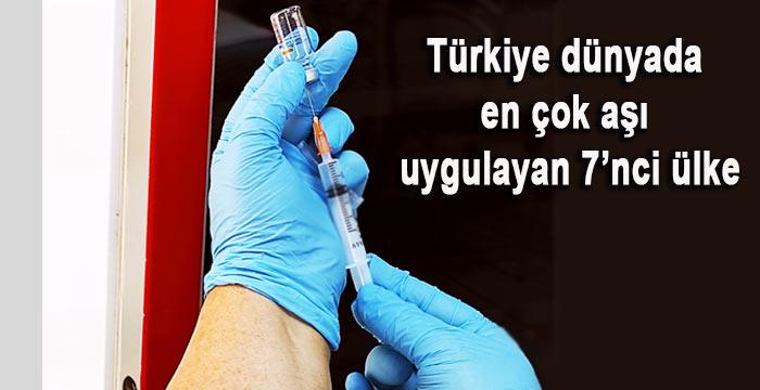 Koronavirüs aşılamasında dünyada 7'nci sıradayız