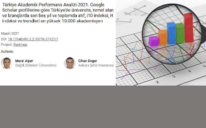 Türkiye Akademik Performans Analizi 2021