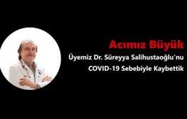 Doktor Süreyya Salihustaoğlu koronavirüsten hayatını kaybetti